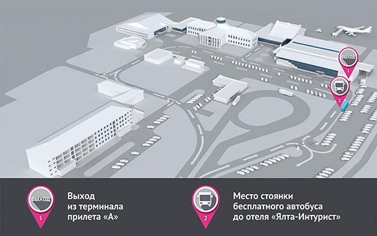 Схема стоянки в аэропорту симферополь